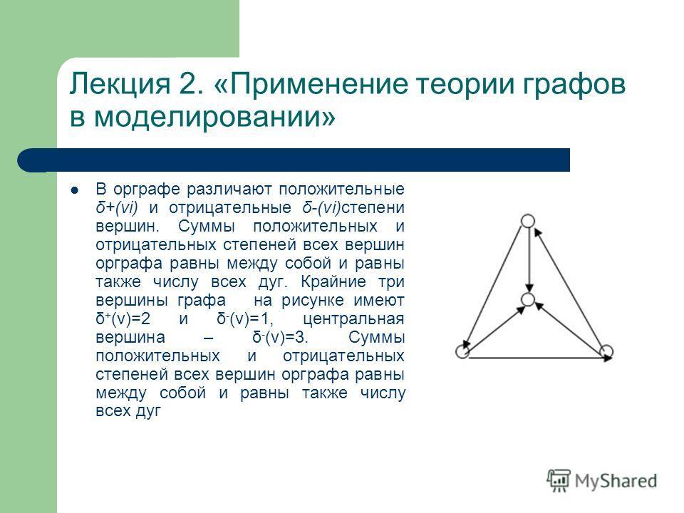 Лекция 2. «Применение теории графов в моделировании» В орграфе различают положительные δ+(vi) и отрицательные δ-(vi)степени вершин. Суммы положительных и отрицательных степеней всех вершин орграфа равны между собой и равны также числу всех дуг. Крайн