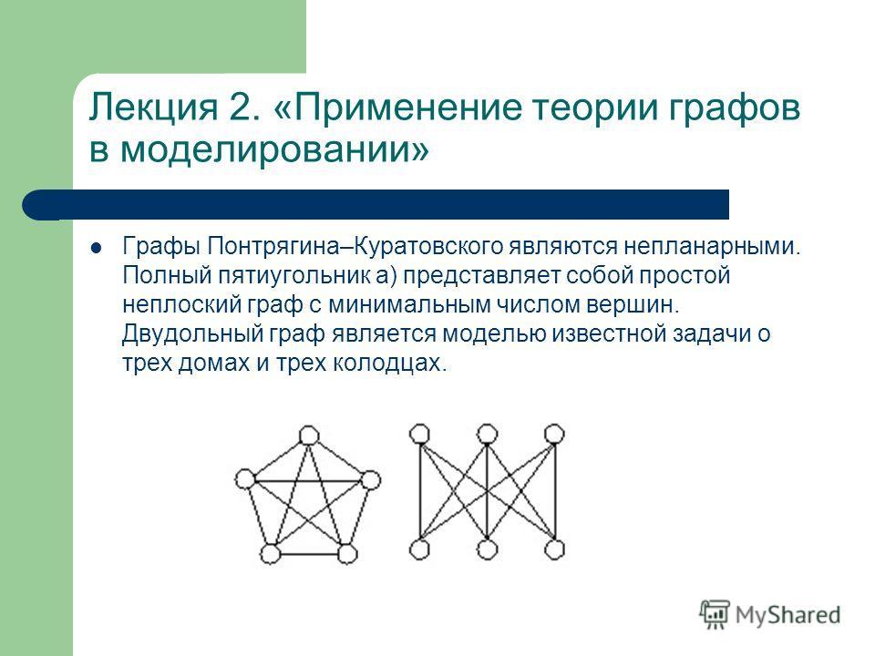 Лекция 2. «Применение теории графов в моделировании» Графы Понтрягина–Куратовского являются непланарными. Полный пятиугольник а) представляет собой простой неплоский граф с минимальным числом вершин. Двудольный граф является моделью известной задачи