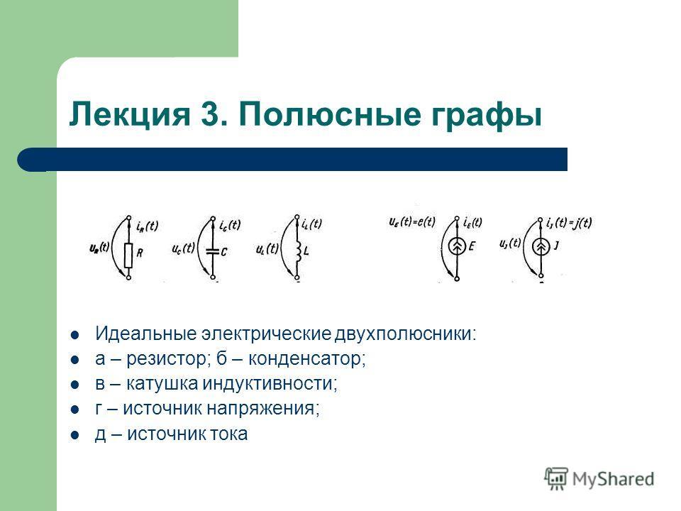 Лекция 3. Полюсные графы Идеальные электрические двухполюсники: а – резистор; б – конденсатор; в – катушка индуктивности; г – источник напряжения; д – источник тока