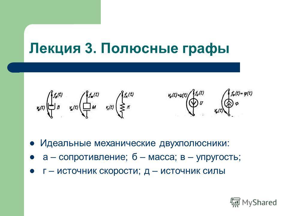 Лекция 3. Полюсные графы Идеальные механические двухполюсники: а – сопротивление; б – масса; в – упругость; г – источник скорости; д – источник силы