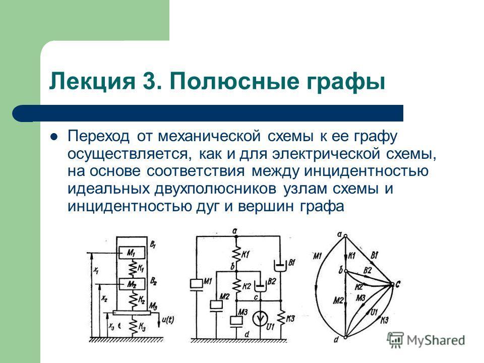Лекция 3. Полюсные графы Переход от механической схемы к ее графу осуществляется, как и для электрической схемы, на основе соответствия между инцидентностью идеальных двухполюсников узлам схемы и инцидентностью дуг и вершин графа