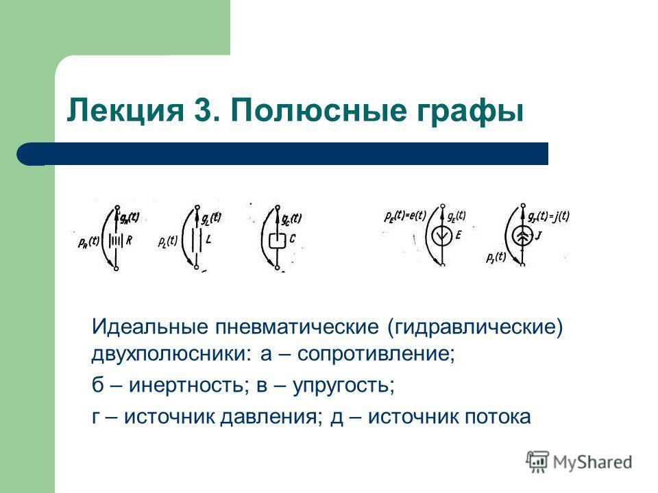 Лекция 3. Полюсные графы Идеальные пневматические (гидравлические) двухполюсники: а – сопротивление; б – инертность; в – упругость; г – источник давления; д – источник потока