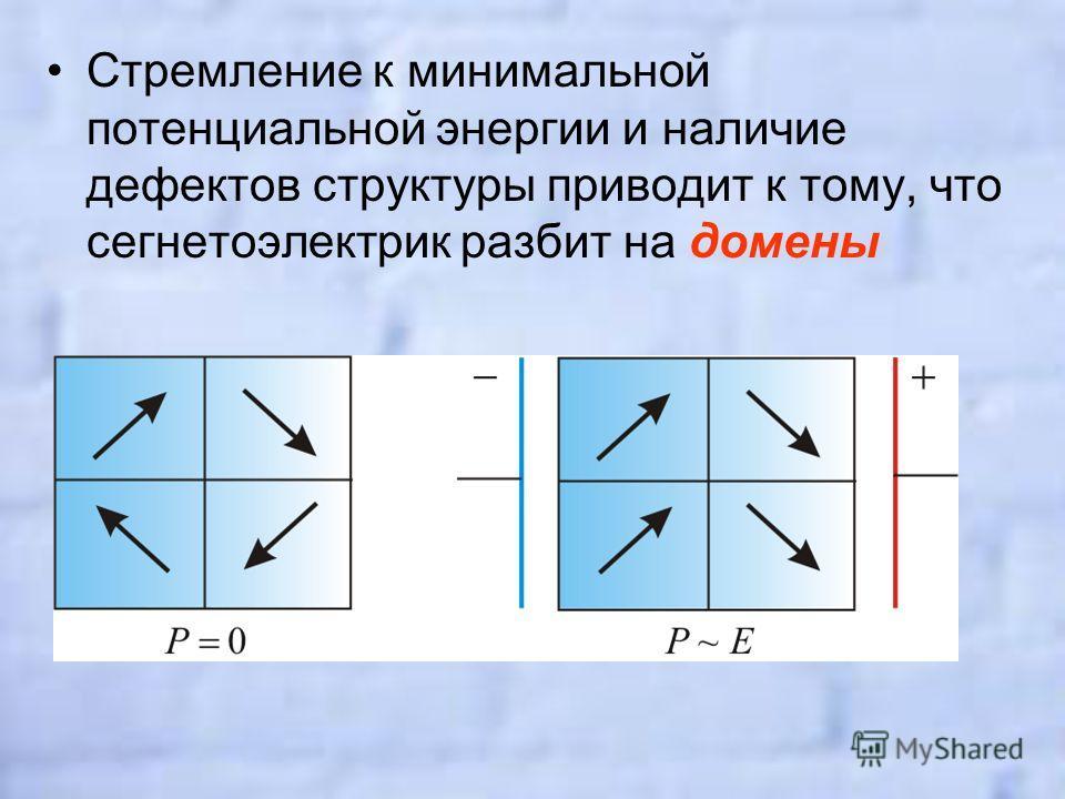 Стремление к минимальной потенциальной энергии и наличие дефектов структуры приводит к тому, что сегнетоэлектрик разбит на домены