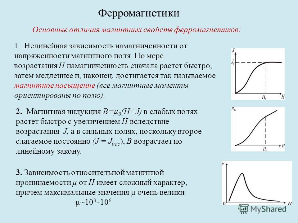 Ферромагнетики Основные отличия магнитных свойств ферромагнетиков: 1. Нелинейная зависимость намагниченности от напряженности магнитного поля. По мере возрастания H намагниченность сначала растет быстро, затем медленнее и, наконец, достигается так на