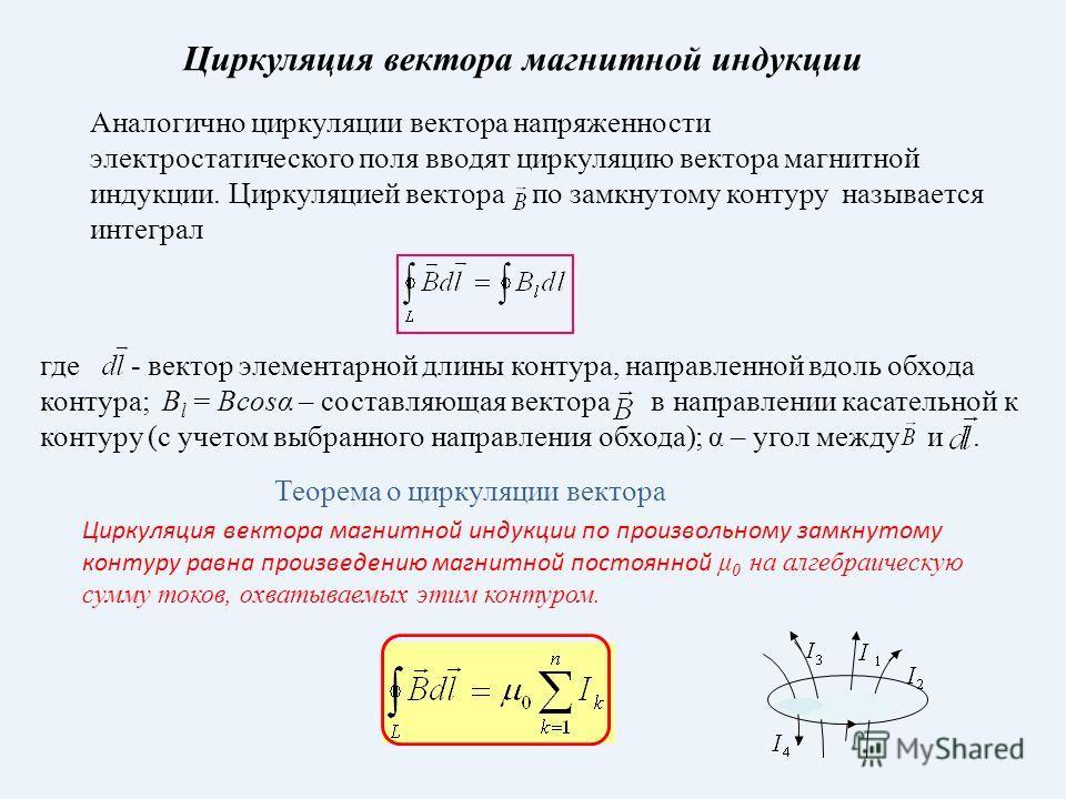 Циркуляция вектора магнитной индукции Аналогично циркуляции вектора напряженности электростатического поля вводят циркуляцию вектора магнитной индукции. Циркуляцией вектора по замкнутому контуру называется интеграл где - вектор элементарной длины кон