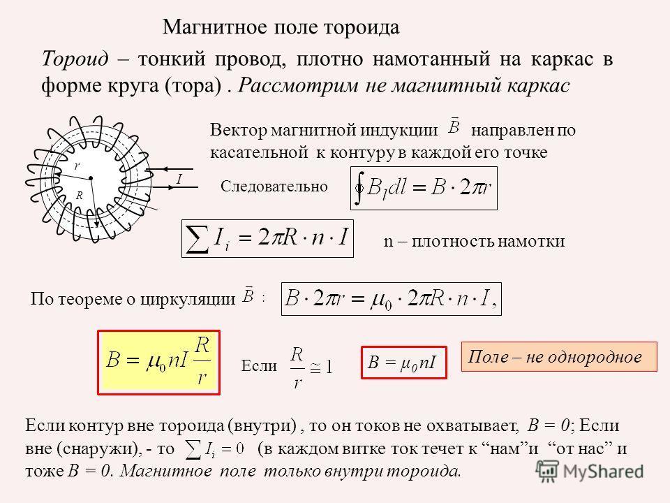 Магнитное поле тороида r R L I Тороид – тонкий провод, плотно намотанный на каркас в форме круга (тора). Рассмотрим не магнитный каркас Вектор магнитной индукции направлен по касательной к контуру в каждой его точке Следовательно По теореме о циркуля