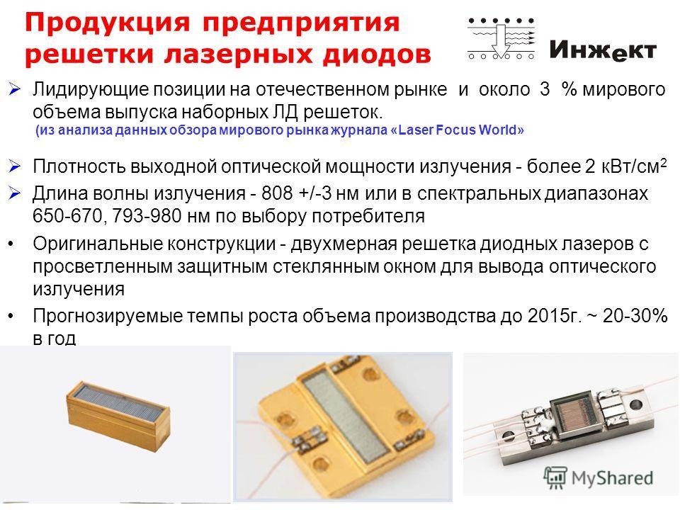 Продукция предприятия решетки лазерных диодов Лидирующие позиции на отечественном рынке и около 3 % мирового объема выпуска наборных ЛД решеток. Плотность выходной оптической мощности излучения - более 2 к Вт/см 2 Длина волны излучения - 808 +/-3 нм