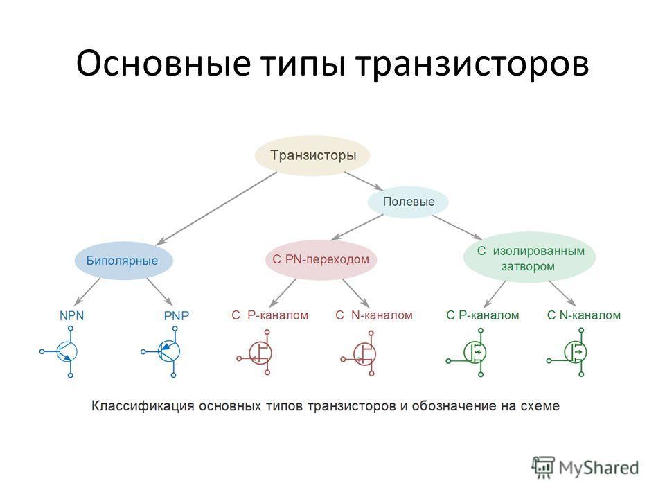 Основные типы транзисторов