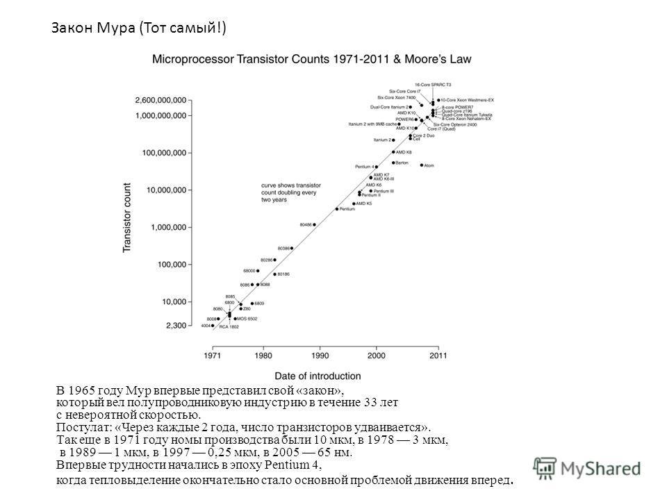 Закон Мура (Тот самый!) В 1965 году Мур впервые представил свой «закон», который вел полупроводниковую индустрию в течение 33 лет с невероятной скоростью. Постулат: «Через каждые 2 года, число транзисторов удваивается». Так еще в 1971 году номы произ