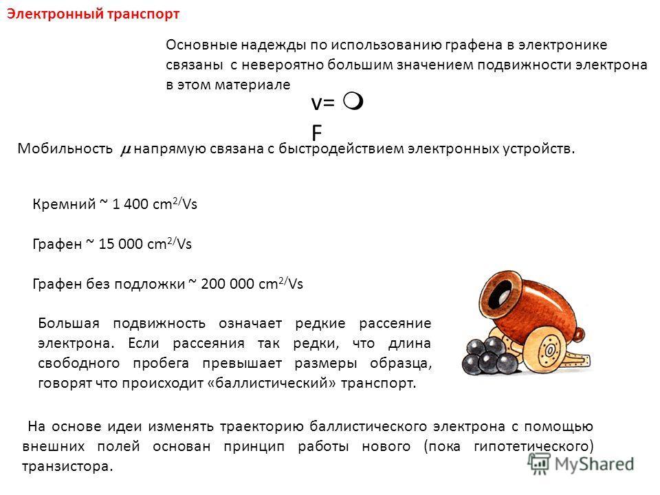 Электронный транспорт Мобильность напрямую связана с быстродействием электронных устройств. v= m F Кремний ~ 1 400 cm 2/ Vs Графен ~ 15 000 cm 2/ Vs Графен без подложки ~ 200 000 cm 2/ Vs Большая подвижность означает редкие рассеяние электрона. Если