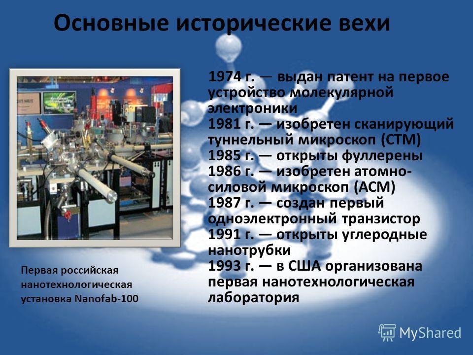 Основные исторические вехи 1974 г. выдан патент на первое устройство молекулярной электроники 1981 г. изобретен сканирующий туннельный микроскоп (СТМ) 1985 г. открыты фуллерены 1986 г. изобретен атомно- силовой микроскоп (АСМ) 1987 г. создан первый о
