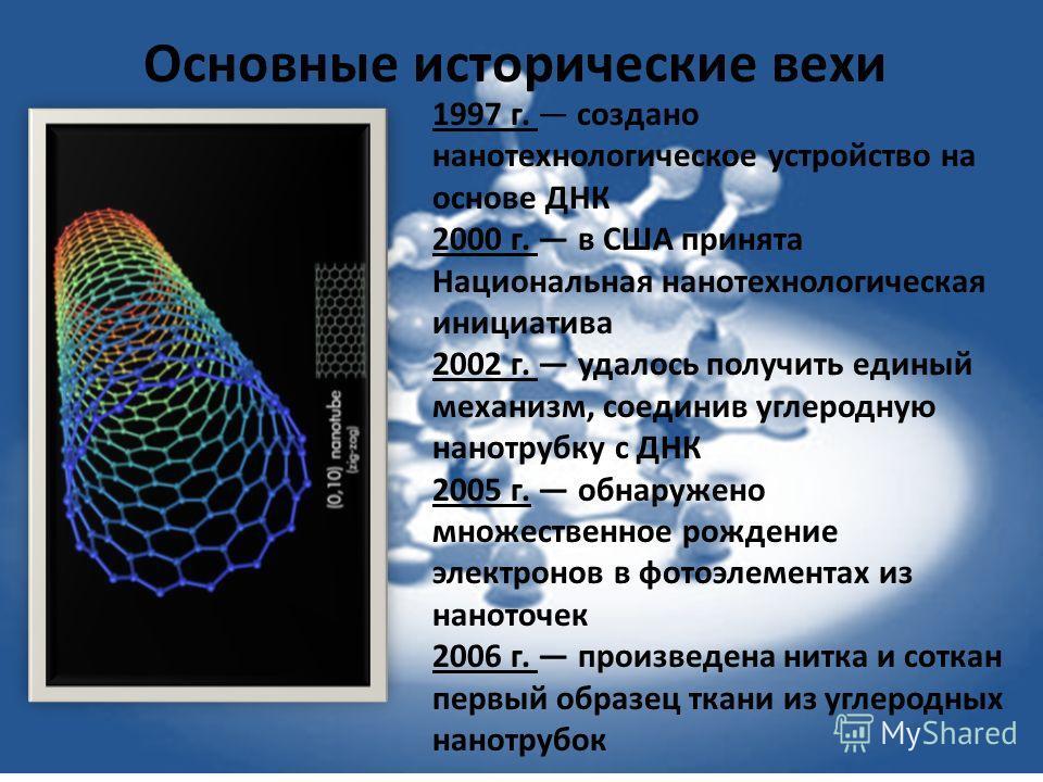Основные исторические вехи 1997 г. создано нанотехнологическое устройство на основе ДНК 2000 г. в США принята Национальная нанотехнологическая инициатива 2002 г. удалось получить единый механизм, соединив углеродную нанотрубку с ДНК 2005 г. обнаружен