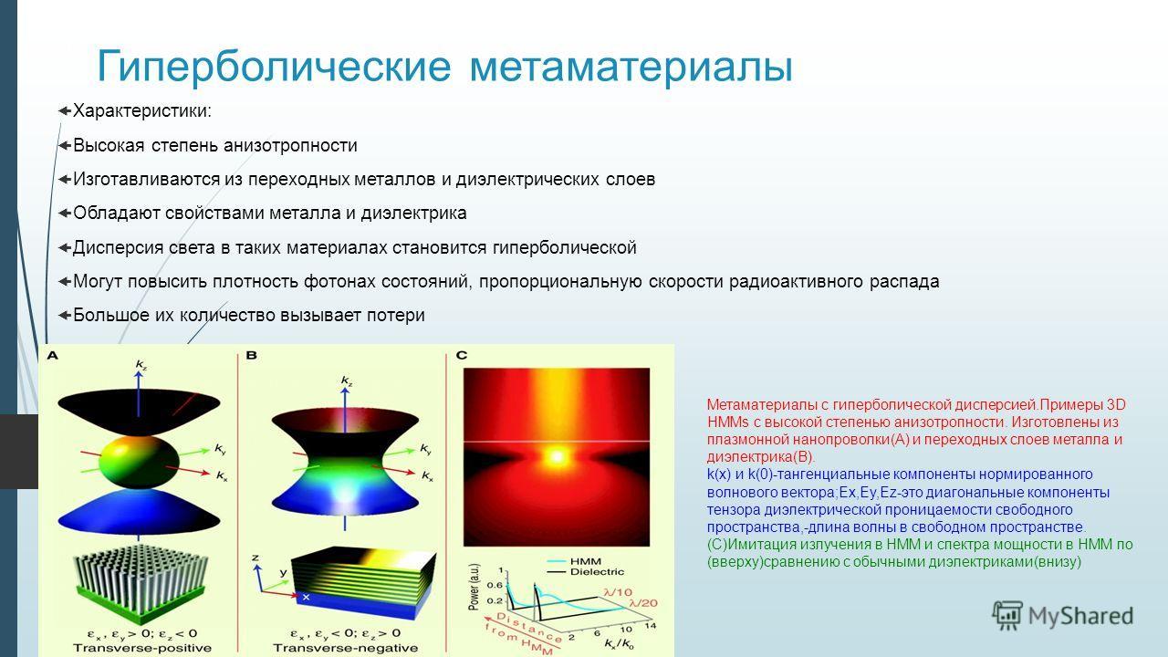 Гиперболические метаматериалы Характеристики: Высокая степень анизотропности Изготавливаются из переходных металлов и диэлектрических слоев Обладают свойствами металла и диэлектрика Дисперсия света в таких материалах становится гиперболической Могут