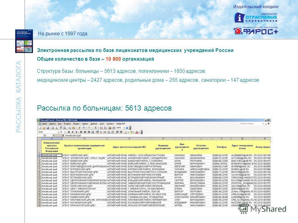 На рынке с 1997 года Электронная рассылка по базе лицензиатов медицинских учреждений России Общее количество в базе – 10 800 организаций Структура базы: больницы – 5613 адресов, поликлиники – 1850 адресов, медицинские центры – 2427 адресов, родильные