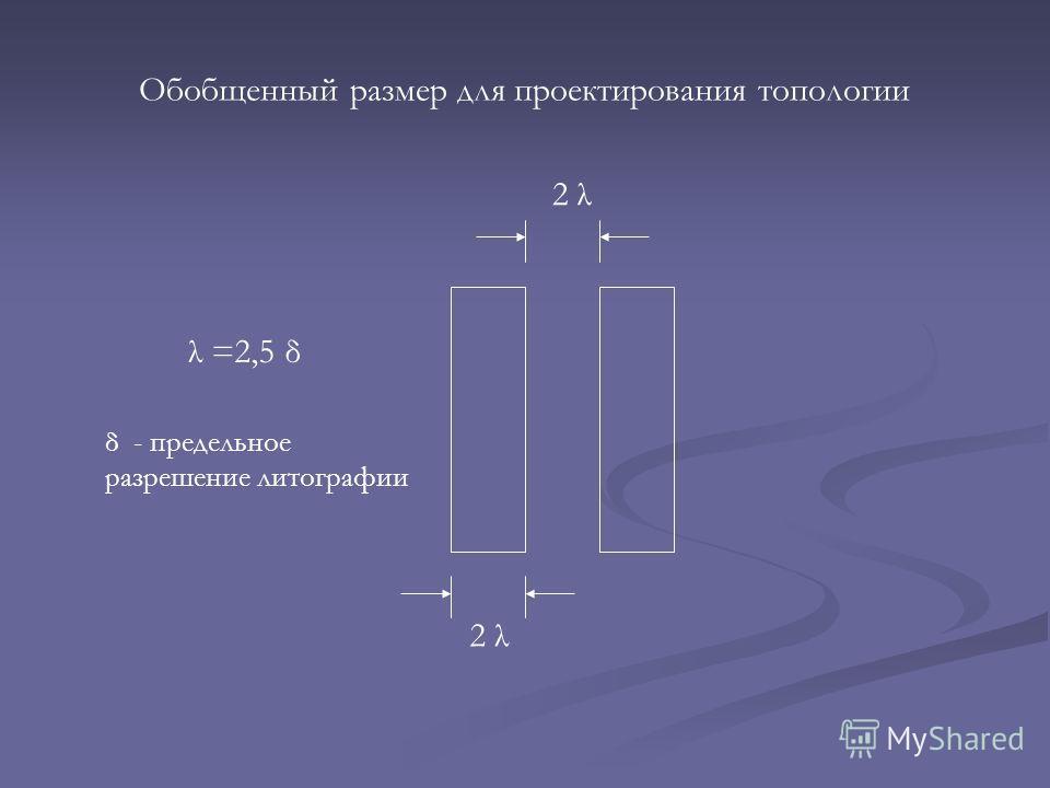 Обобщенный размер для проектирования топологии 2 λ λ =2,5 δ 2 λ δ - предельное разрешение литографии
