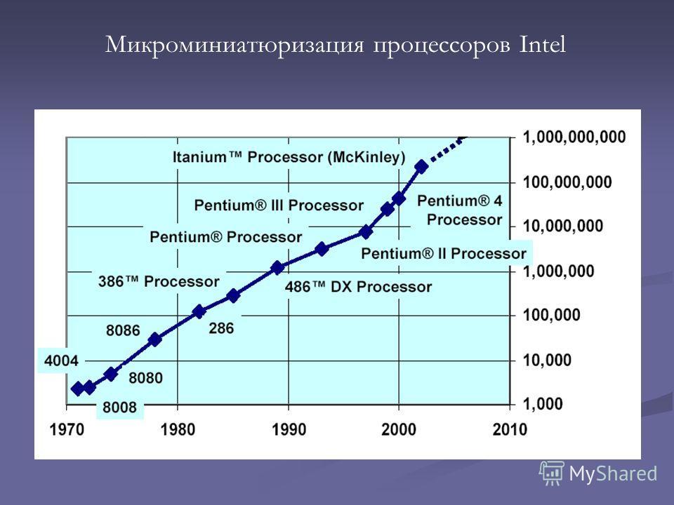 Микроминиатюризация процессоров Intel