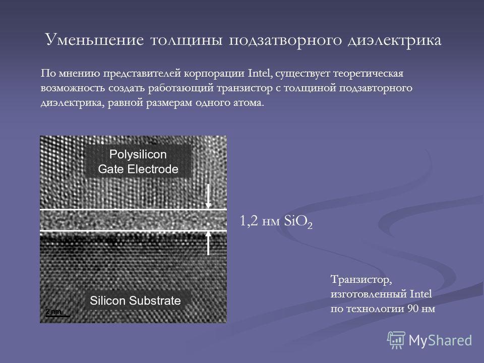 Уменьшение толщины подзатворного диэлектрика По мнению представителей корпорации Intel, существует теоретическая возможность создать работающий транзистор с толщиной подзатворного диэлектрика, равной размерам одного атома. 1,2 нм SiO 2 Транзистор, из
