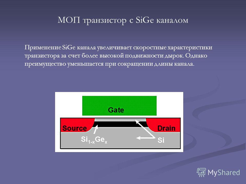 МОП транзистор с SiGe каналом Применение SiGe канала увеличивает скоростные характеристики транзистора за счет более высокой подвижности дырок. Однако преимущество уменьшается при сокращении длины канала.
