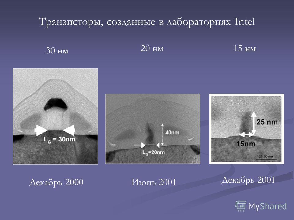 Транзисторы, созданные в лабораториях Intel Декабрь 2000Июнь 2001 Декабрь 2001 30 нм 20 нм 15 нм