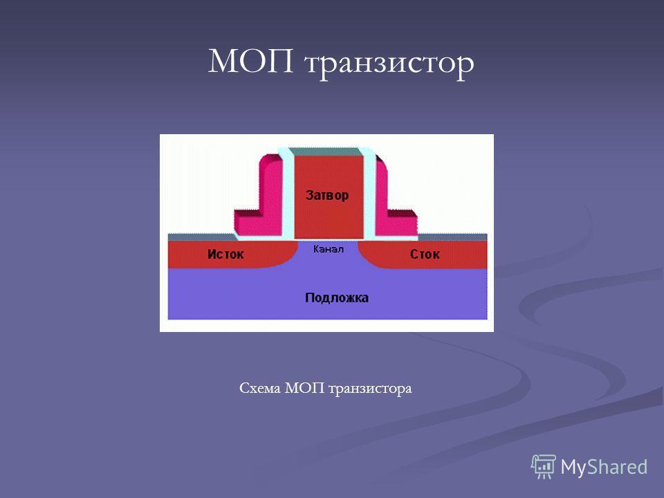 МОП транзистор Схема МОП транзистора