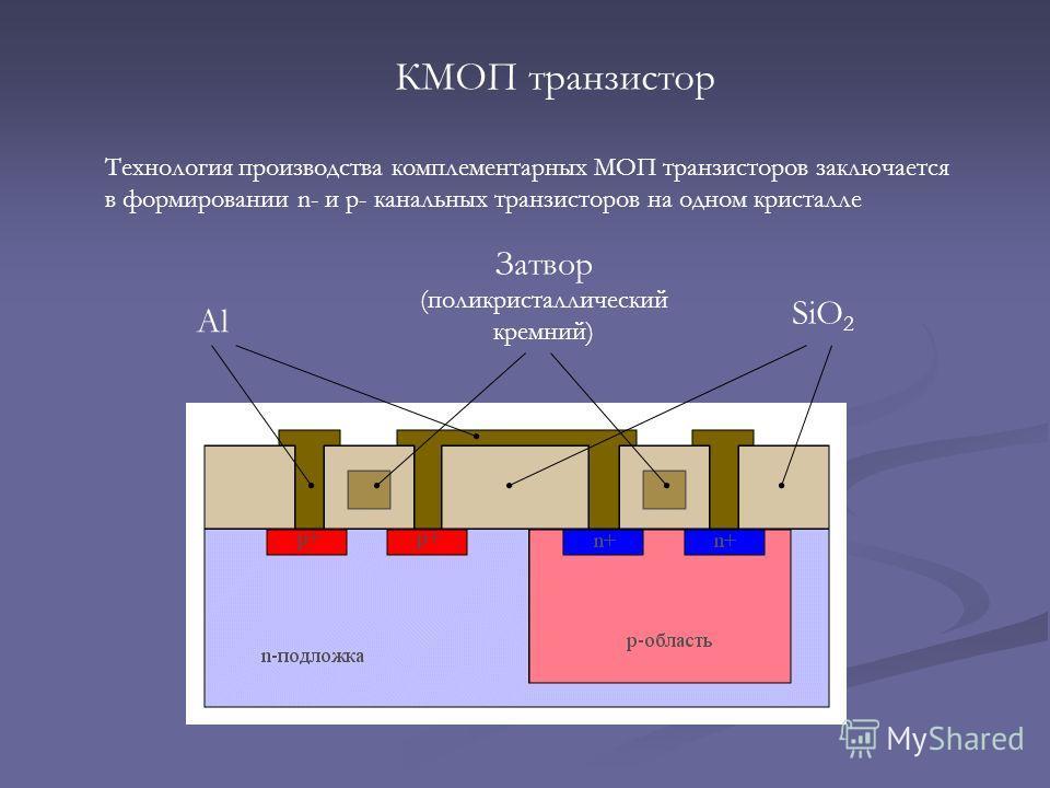 КМОП транзистор Технология производства комплементарных МОП транзисторов заключается в формировании n- и p- канальных транзисторов на одном кристалле Затвор (поликристаллический кремний) SiO 2 Al