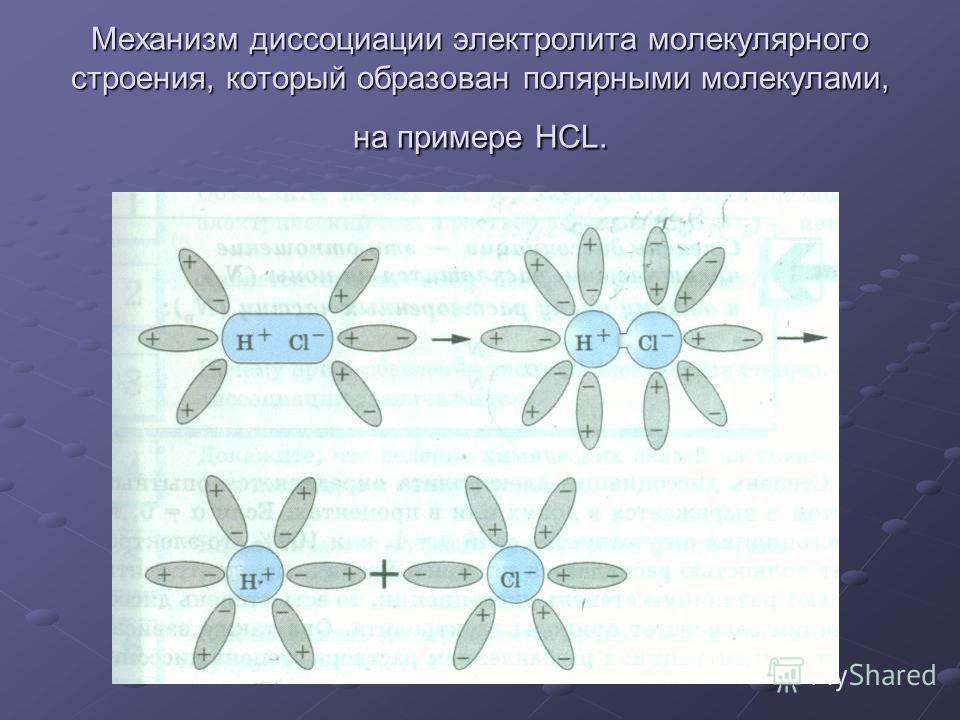 Механизм диссоциации электролита молекулярного строения, который образован полярными молекулами, на примере HCL.