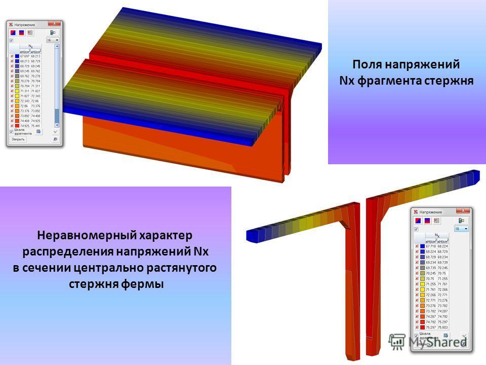 Поля напряжений Nx фрагмента стержня Неравномерный характер распределения напряжений Nx в сечении центрально растянутого стержня фермы