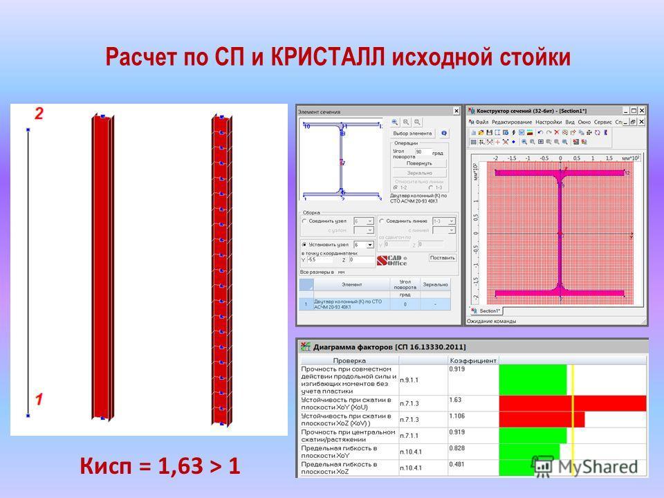 Расчет по СП и КРИСТАЛЛ исходной стойки Кисп = 1,63 > 1