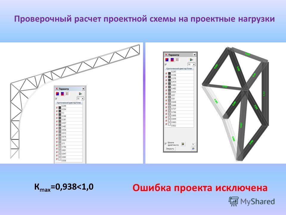 Проверочный расчет проектной схемы на проектные нагрузки К max =0,938
