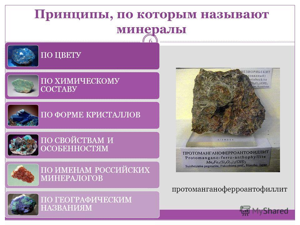 Принципы, по которым называют минералы ПО ЦВЕТУ ПО ХИМИЧЕСКОМУ СОСТАВУ ПО ФОРМЕ КРИСТАЛЛОВ ПО СВОЙСТВАМ И ОСОБЕННОСТЯМ ПО ИМЕНАМ РОССИЙСКИХ МИНЕРАЛОГОВ ПО ГЕОГРАФИЧЕСКИМ НАЗВАНИЯМ протоманганоферроантофиллит 6