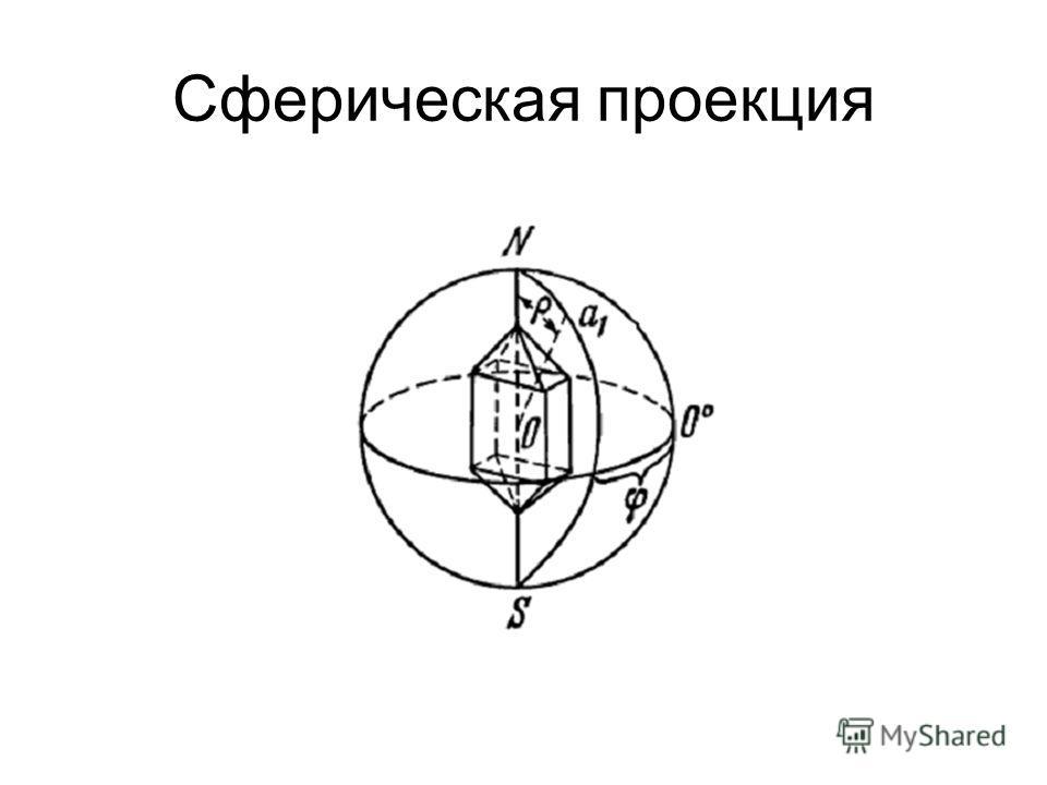 Сферическая проекция