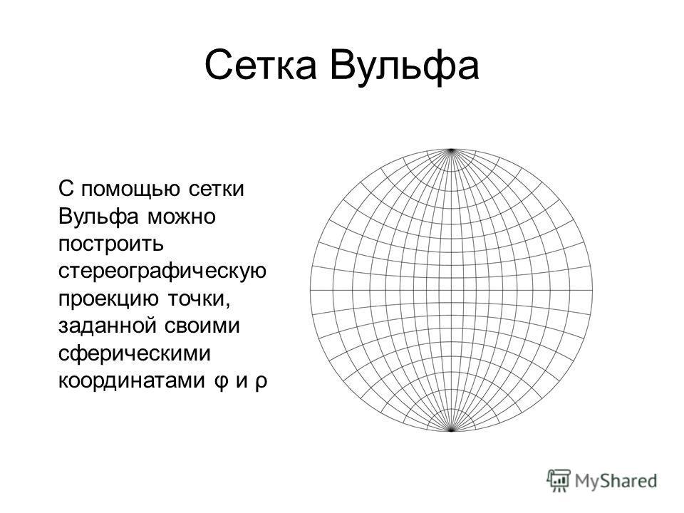 Сетка Вульфа С помощью сетки Вульфа можно построить стереографическую проекцию точки, заданной своими сферическими координатами φ и ρ