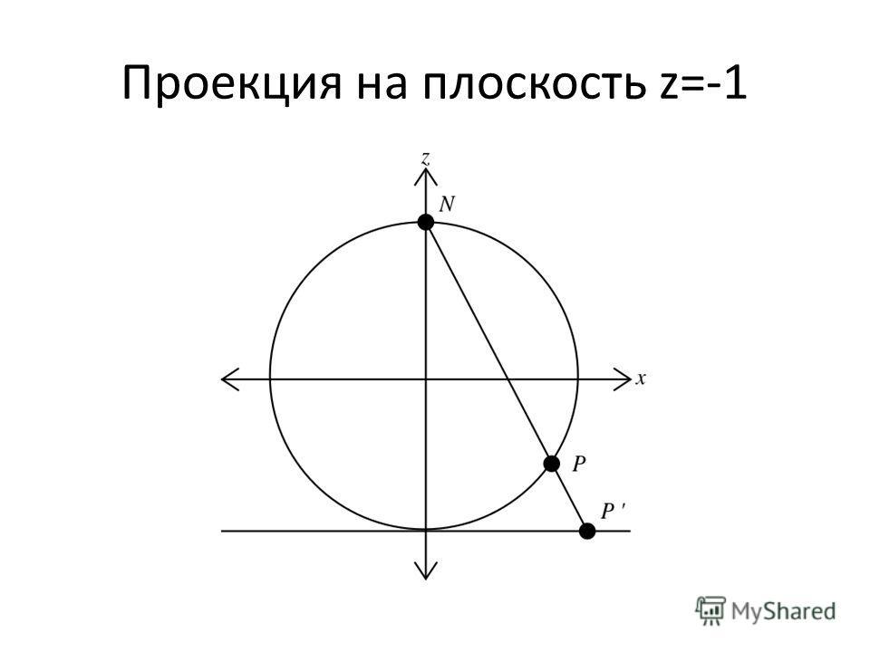 Проекция на плоскость z=-1