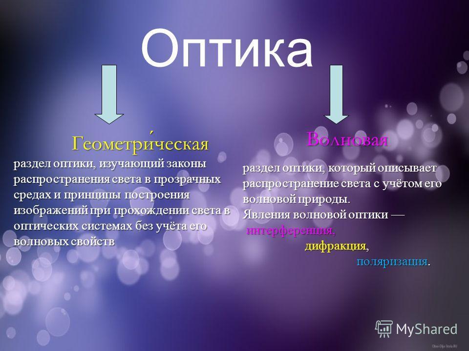 Ооптика Геометрическая раздел оптики, изучающий законы распространения света в прозрачных раздел оптики, изучающий законы распространения света в прозрачных средах и принципы построения изображений при прохождении света в оптических системах без учёт