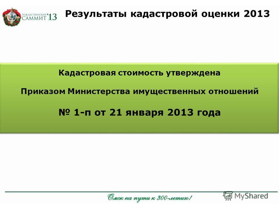 Результаты кадастровой оценки 2013 Кадастровая стоимость утверждена Приказом Министерства имущественных отношений 1-п от 21 января 2013 года