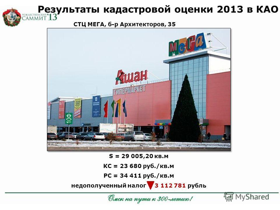 Результаты кадастровой оценки 2013 в КАО S = 29 005,20 кв.м КС = 23 680 руб./кв.м РС = 34 411 руб./кв.м недополученный налог 3 112 781 рубль СТЦ МЕГА, б-р Архитекторов, 35