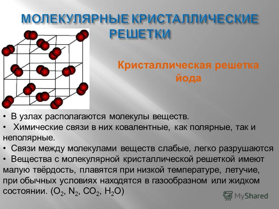 В узлах располагаются молекулы веществ. Химические связи в них ковалентные, как полярные, так и неполярные. Связи между молекулами веществ слабые, легко разрушаются Вещества с молекулярной кристаллической решеткой имеют малую твёрдость, плавятся при