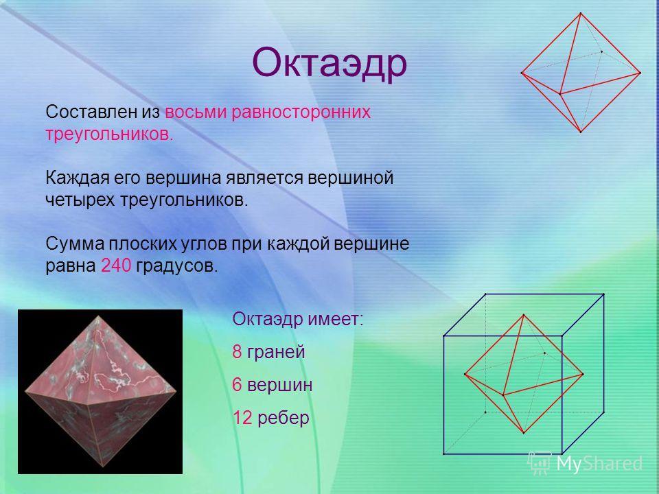 Октаэдр Составлен из восьми равносторонних треугольников. Каждая его вершина является вершиной четырех треугольников. Сумма плоских углов при каждой вершине равна 240 градусов. Октаэдр имеет: 8 граней 6 вершин 12 ребер