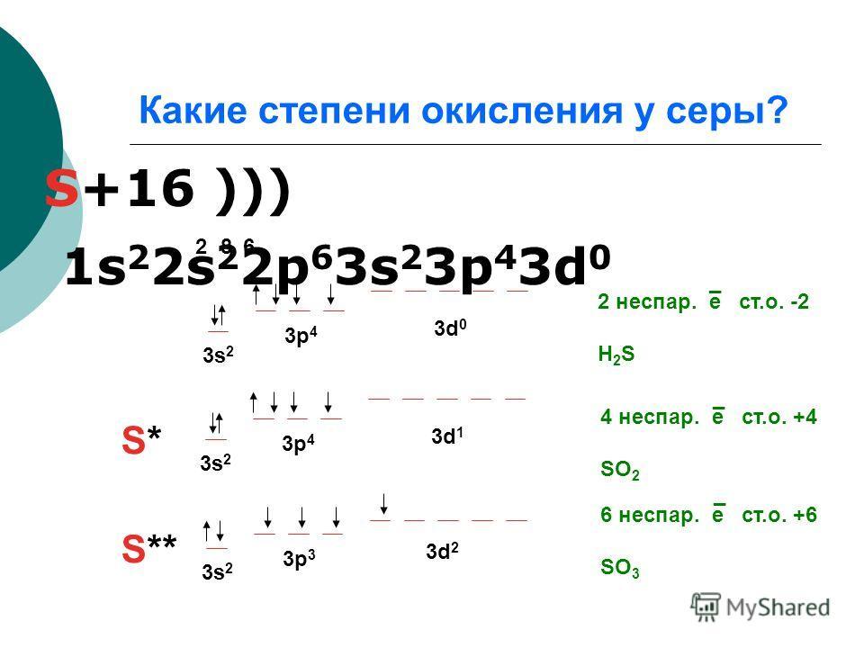Значение степени окисления между высшим и низшим степенями окислений называется промежуточным. Значение степени окисления между высшим и низшим степенями окислений называется промежуточным. Например: Например: S+ 6 высшая низшая S-2 S+ 6 высшая низша