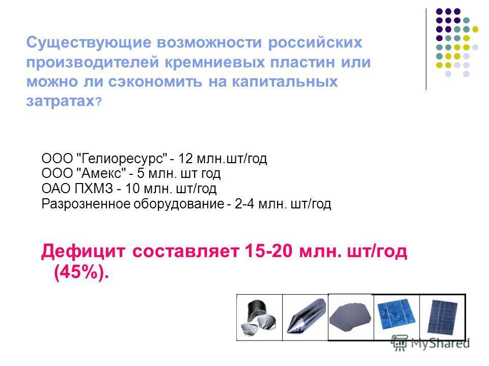 Существующие возможности российских производителей кремниевых пластин или можно ли сэкономить на капитальных затратах ? ООО