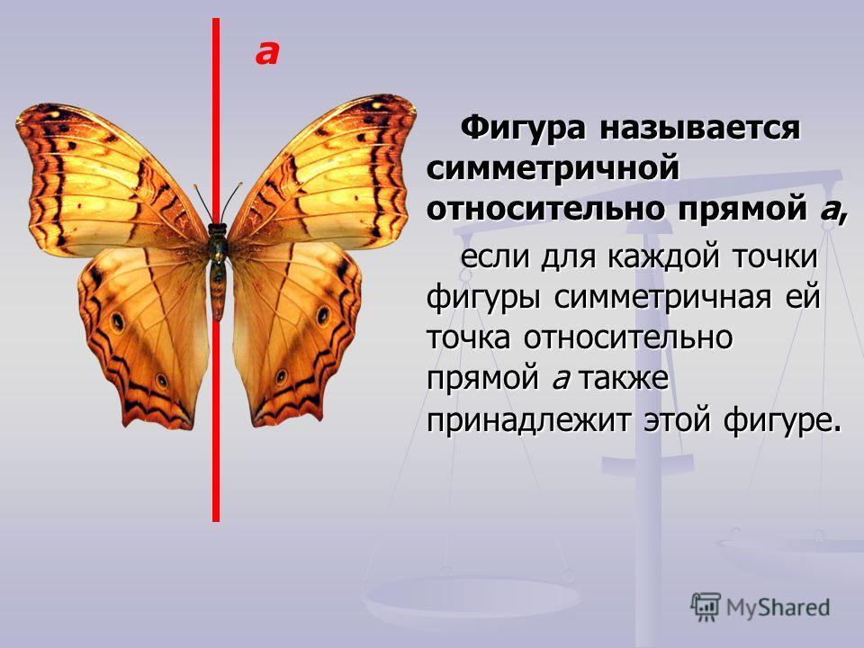 Фигура называется симметричной относительно прямой a, если для каждой точки фигуры симметричная ей точка относительно прямой а также принадлежит этой фигуре. а