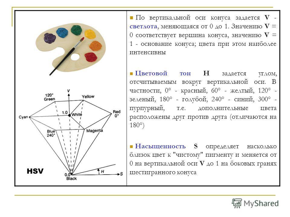 По вертикальной оси конуса задается V - светлота, меняющаяся от 0 до 1. Значению V = 0 соответствует вершина конуса, значению V = 1 - основание конуса; цвета при этом наиболее интенсивны Цветовой тон H задается углом, отсчитываемым вокруг вертикально