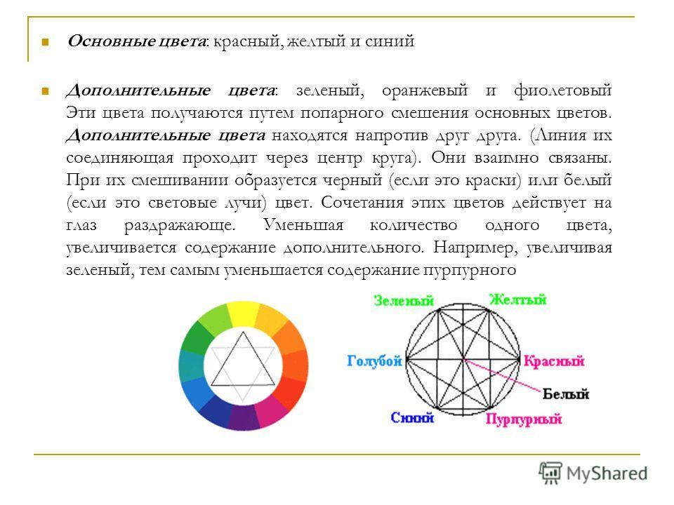 Основные цвета: красный, желтый и синий Дополнительные цвета: зеленый, оранжевый и фиолетовый Эти цвета получаются путем попарного смешения основных цветов. Дополнительные цвета находятся напротив друг друга. (Линия их соединяющая проходит через цент