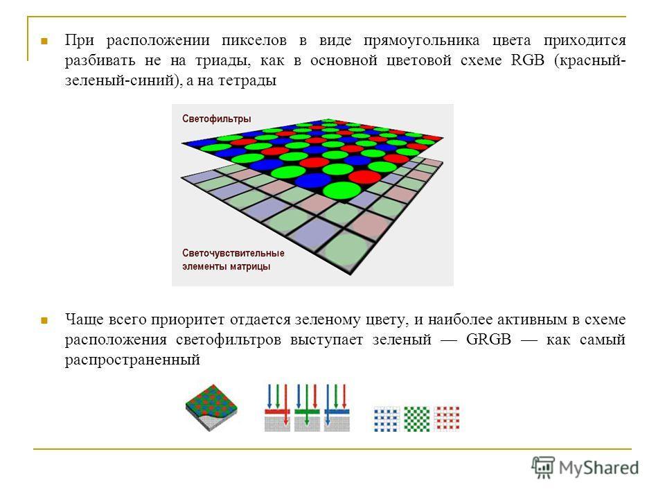При расположении пикселов в виде прямоугольника цвета приходится разбивать не на триады, как в основной цветовой схеме RGB (красный- зеленый-синий), а на тетрады Чаще всего приоритет отдается зеленому цвету, и наиболее активным в схеме расположения с