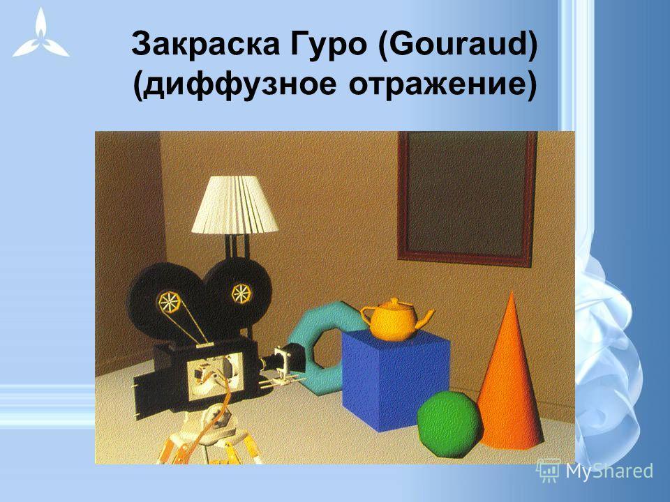 Закраска индивидуальных полигонов (плоская flat закраска)