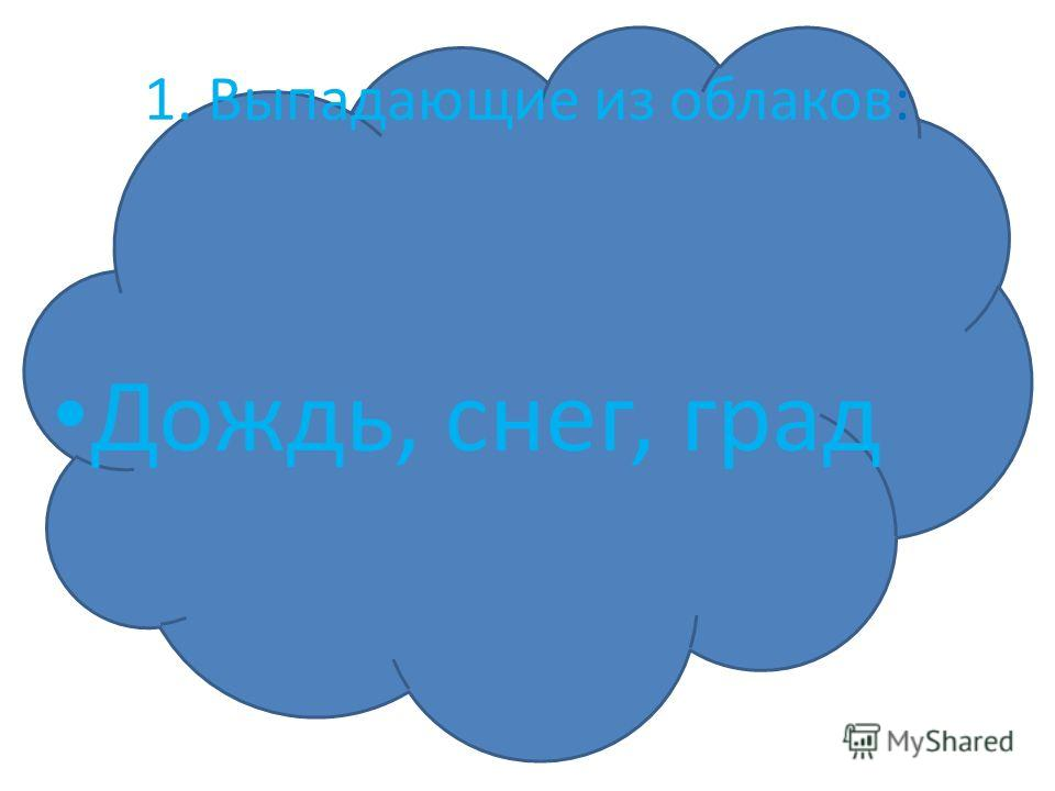 1. Выпадающие из облаков: Дождь, снег, град