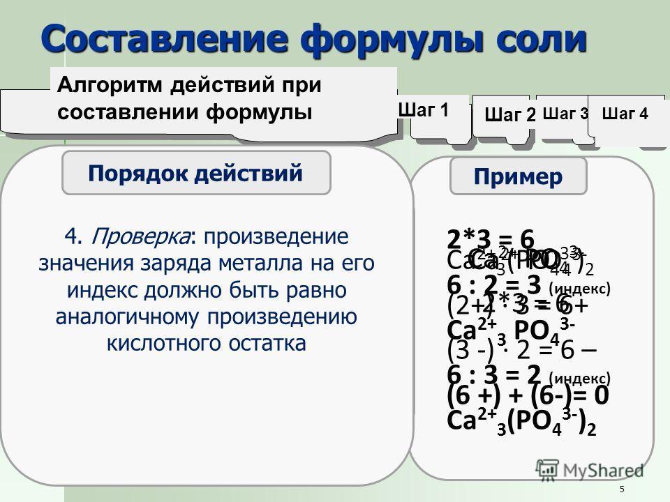 Алгоритм действий при составлении формулы Составление формулы соли Шаг 1 Шаг 2 Шаг 3Шаг 4 1. Записать химические знаки металла и кислотного остатка, указать их заряды Сa 2+ PO 4 3- 2. Найти наименьшее общее кратное значений зарядов Сa 2+ PO 4 3- 2*3