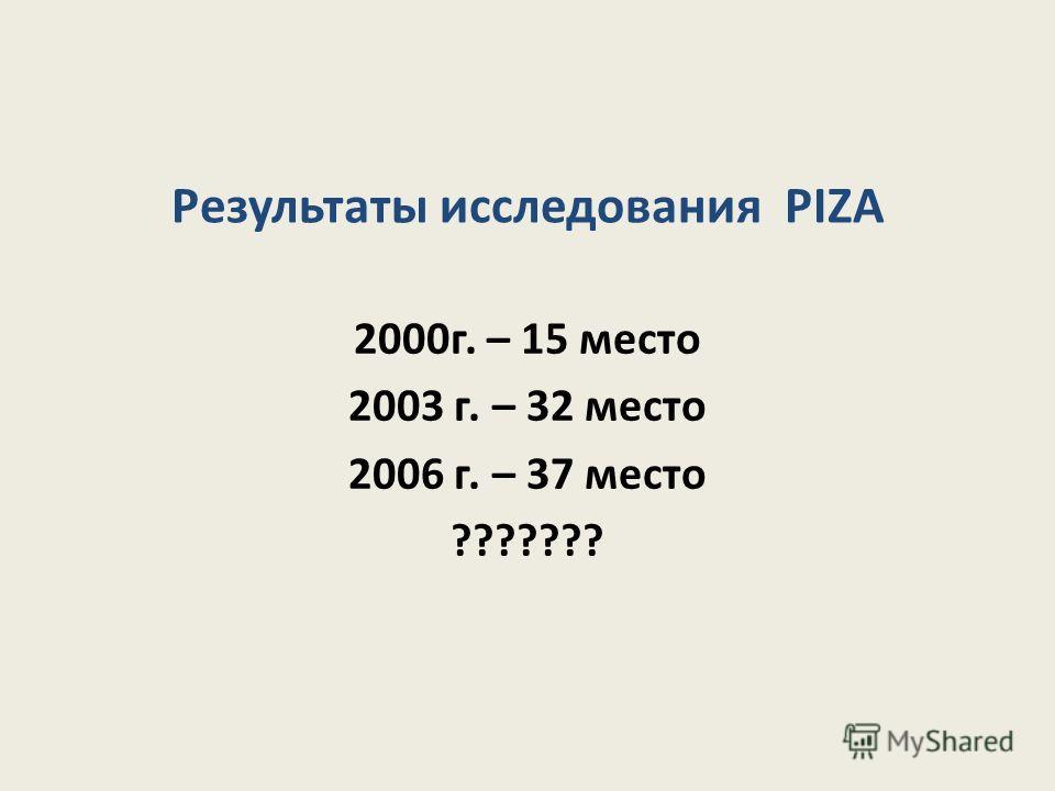 Результаты исследования PIZA 2000 г. – 15 место 2003 г. – 32 место 2006 г. – 37 место ???????