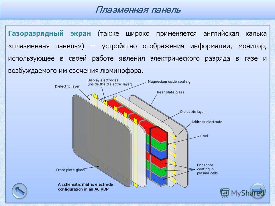 Газоразрядный экран (также широко применяется английская калька «плазменная панель») устройство отображения информации, монитор, использующее в своей работе явления электрического разряда в газе и возбуждаемого им свечения люминофора. Плазменная пане