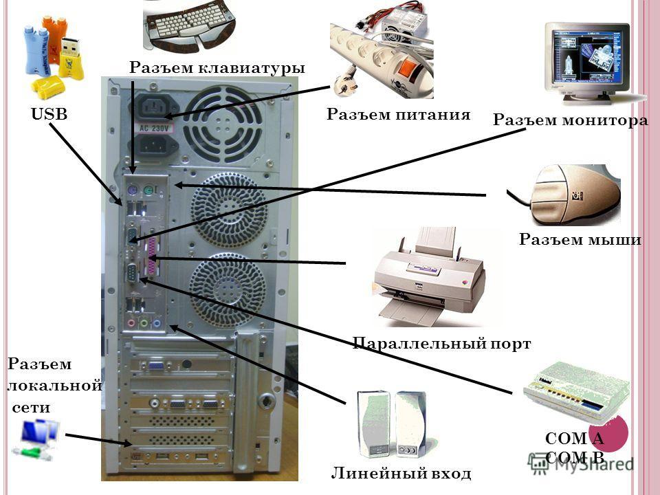 Разъем питания Разъем мыши Разъем клавиатуры Параллельный порт Разъем монитора Разъем локальной сети USB Линейный вход COM A COM B